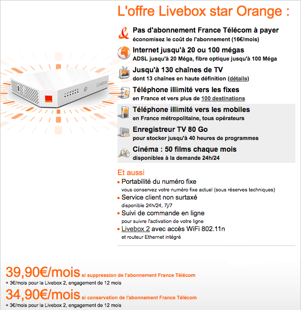 Internet Orange Adsl Royan